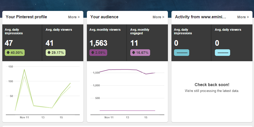 pinterest_analytics_dashboard