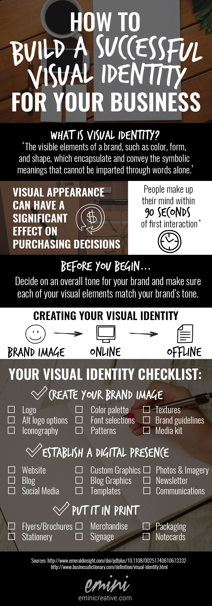 visual identity graphic